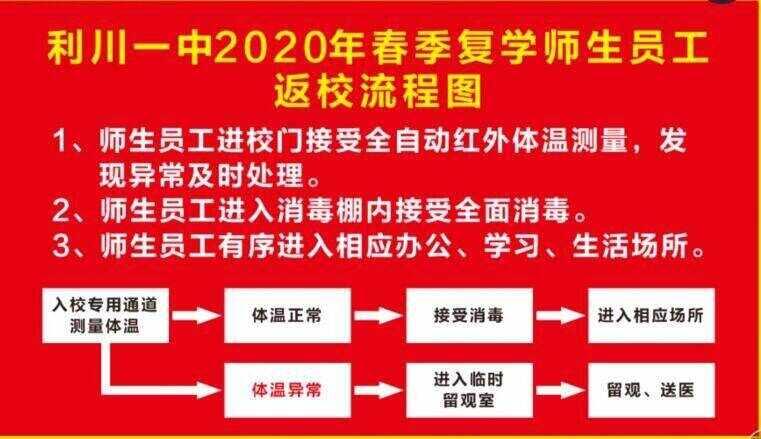 QQ截图20200502084739